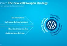 Акселерация: Volkswagen хочет занять 70% рынка электромобилей в Европе к 2030 году