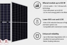 Новые солнечные батареи на 640–665 Вт Canadian Solar запущены в серию