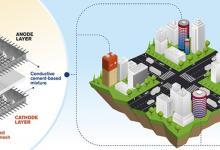 Бетонные стены станут аккумуляторами энергии для домов