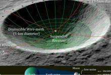 Лунный кратер хотят превратить в самый мощный телескоп