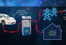 Укрэнерго намерено развивать «умные» сети с электромобилями в качестве источника энергии
