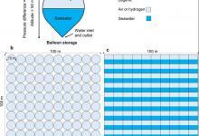 Сила Архимеда поможет запасать энергию в подводных хранилищах