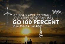 47 стран мира планируют полностью перейти на возобновляемую энергетику