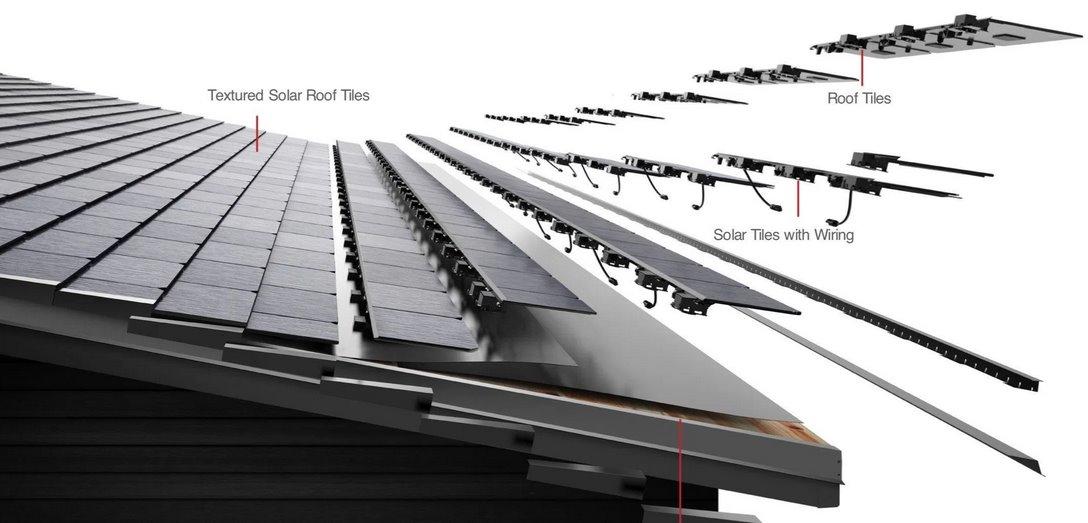 Солнечная крыша (черепица) Tesla Solarglass Roof