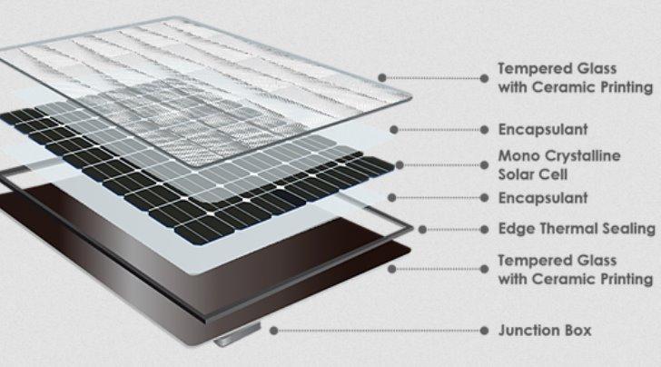 Устройство декоративного солнечного модуля