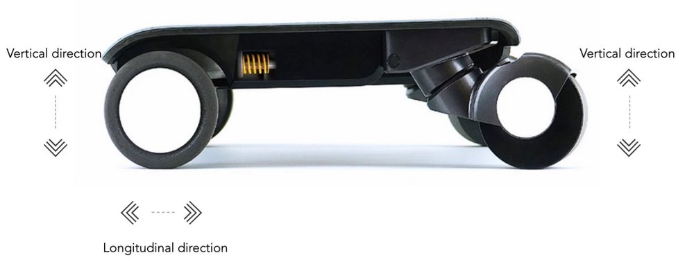 Устройство скейтборда на электротяге