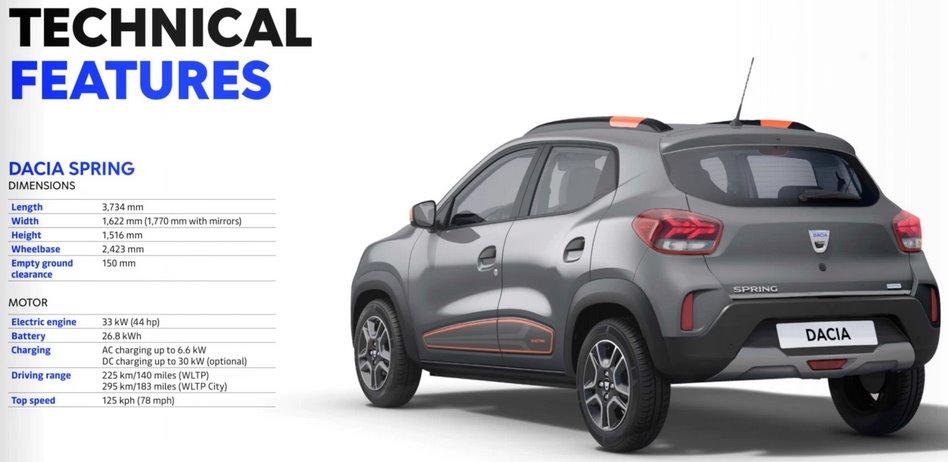 Dacia Spring - городской электрокар