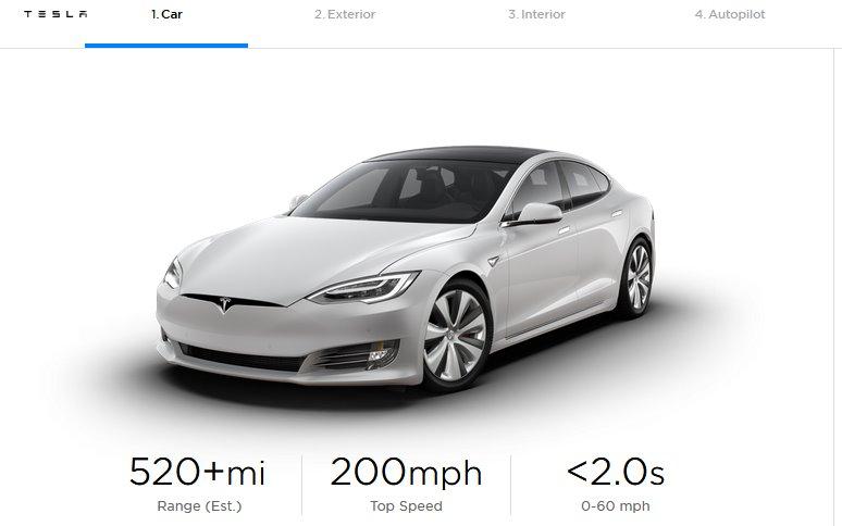 Характеристики Tesla Model S Plaid