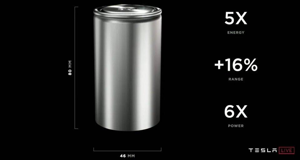 Новый аккумулятор Tesla в 6 раз мощнее и в 5 раз больше по емкости