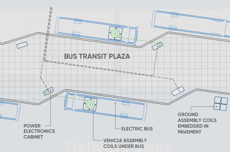 Зарядка электрических автобусов по воздуху