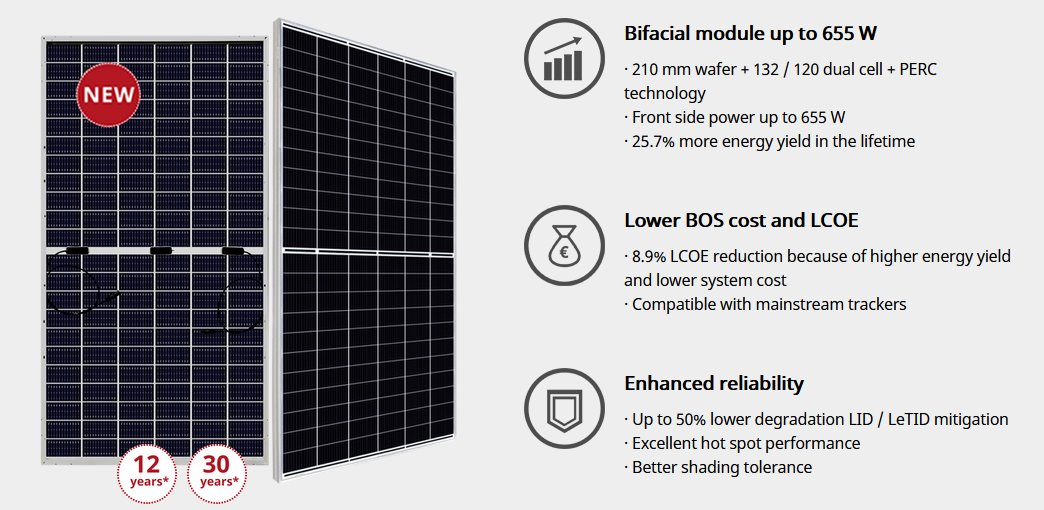 Солнечные батареи на 650 Вт