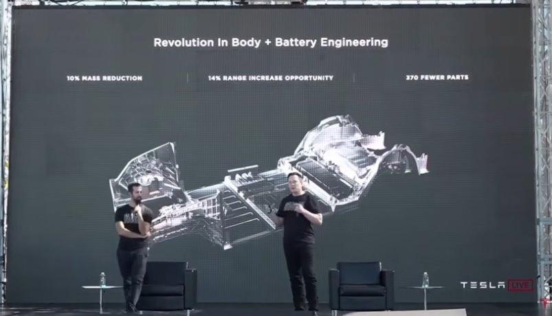 Как Tesla создает производственную революцию