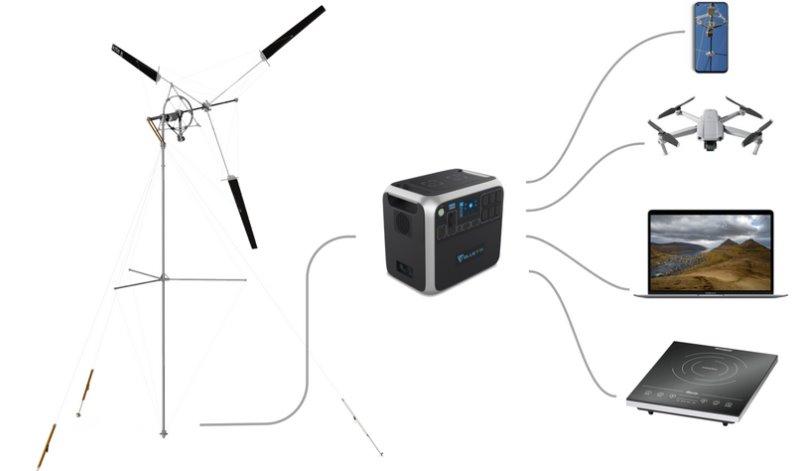 Складной ветрогенератор для походов на природу
