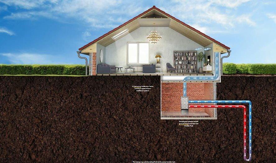 Геотермальный тепловой насос обогревает дом - схема работы