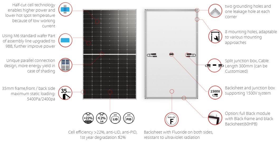 Устройство солнечной батареи Longi Solar