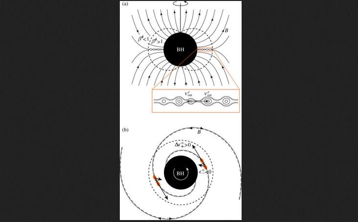 Черная дыра как источник энергии