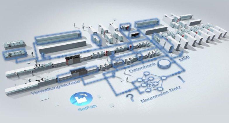 Искусственный интеллект для заводов по выпуску солнечных панелей