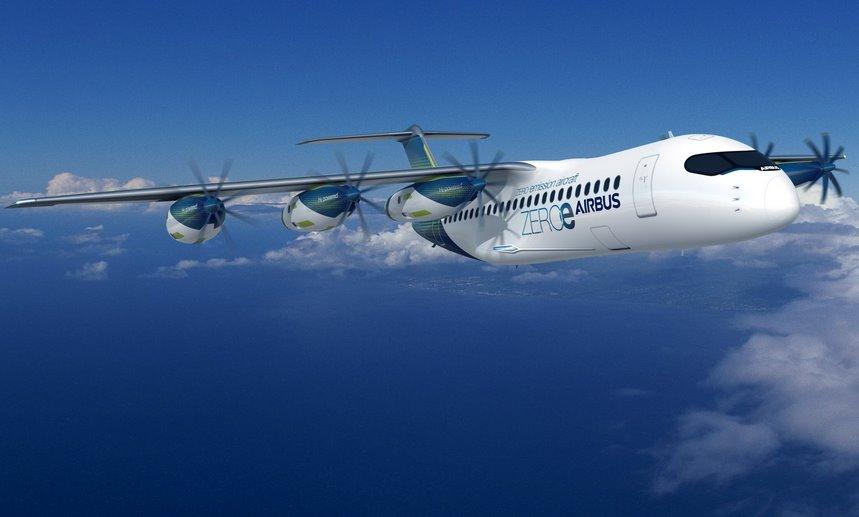 Водородные двигатели самолета