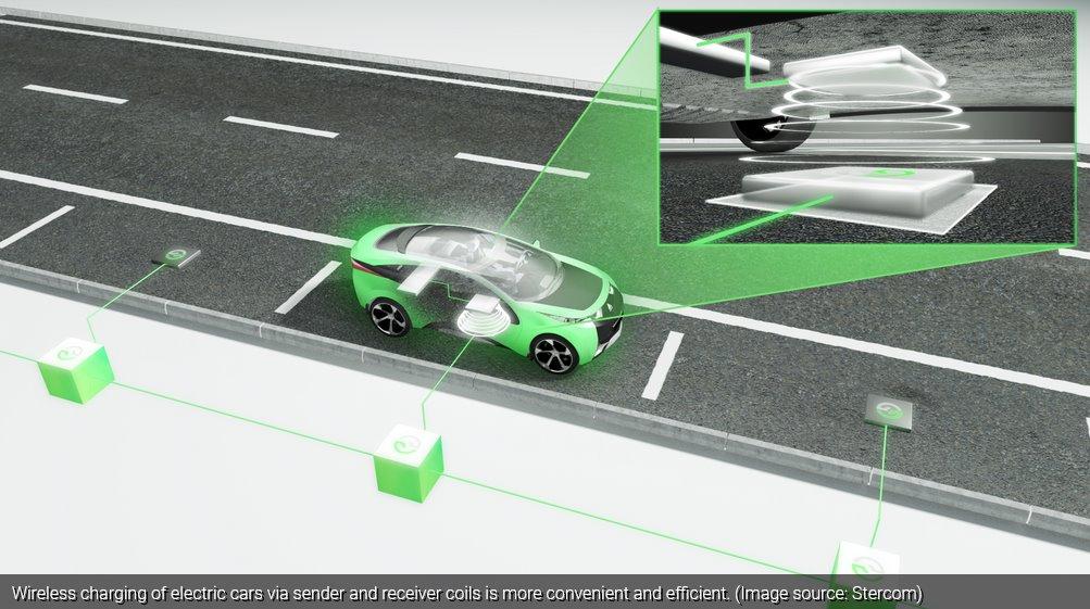 Tesvolt инвестировал в беспроводные суперчарджеры для зарядки электромобилей