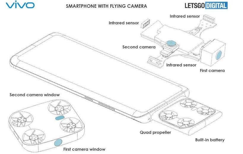 Vivo дополнит свои смартфоны мини-квадрокоптером
