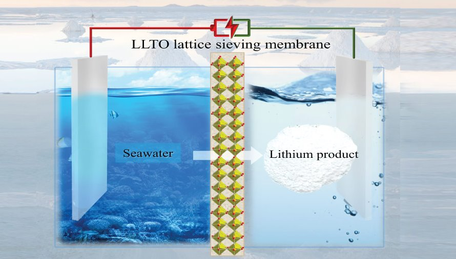 Получение лития из морской воды