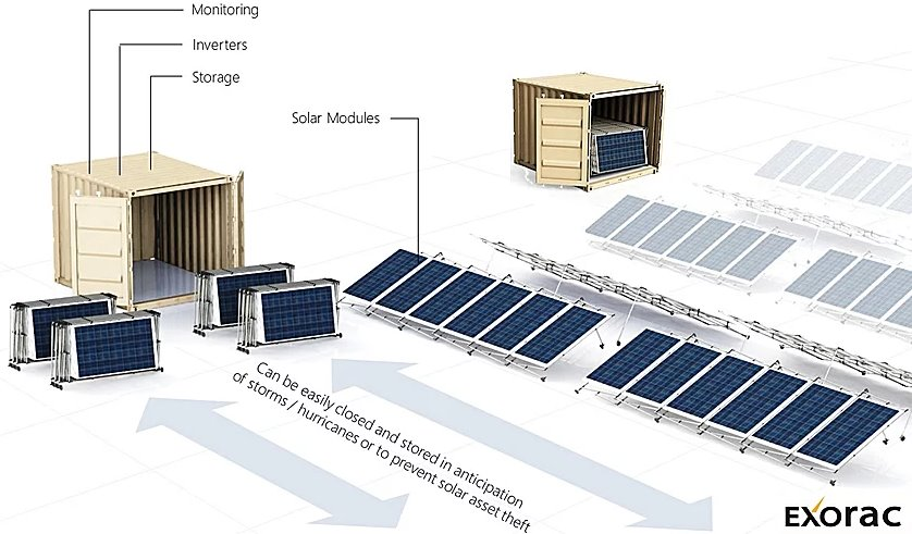 Сонячна електростанція в контейнері