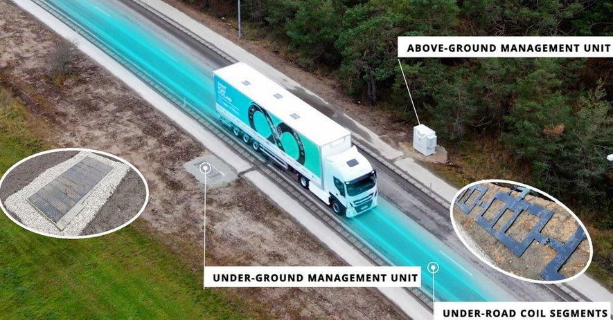 Схема работы заряжающей дороги для электротранспорта