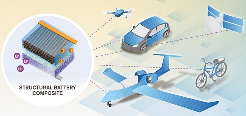 «Невагоме» акумулятор з вуглеволокна замінить металеві деталі електричних авто і літаків