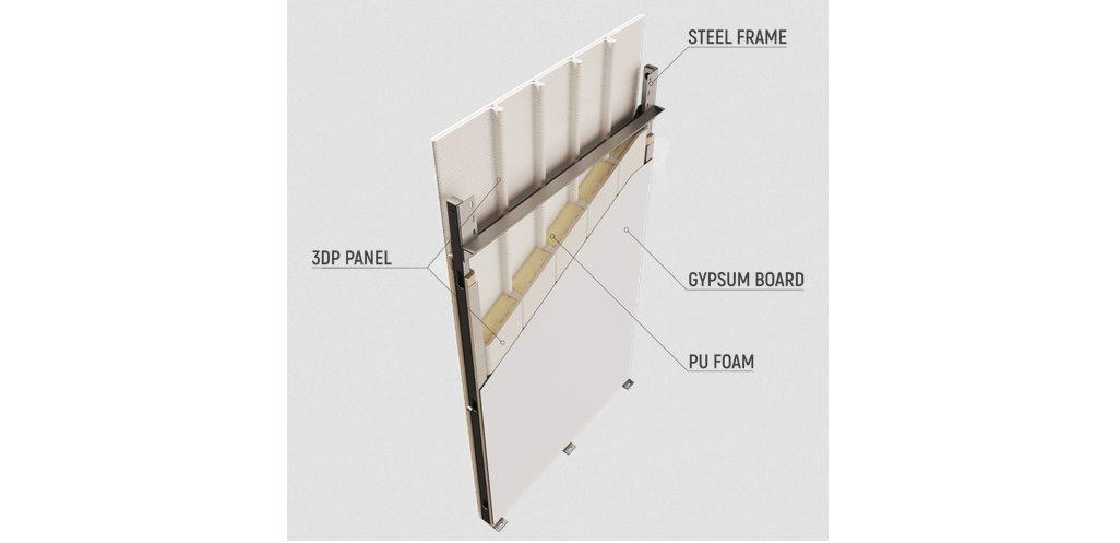 Панельні будинки, роздруковані на 3D-принтері, збираються в 2 рази швидше і з меншими відходами