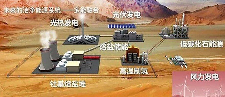 В Китае создают первый в мире ториевый ядерный ректор