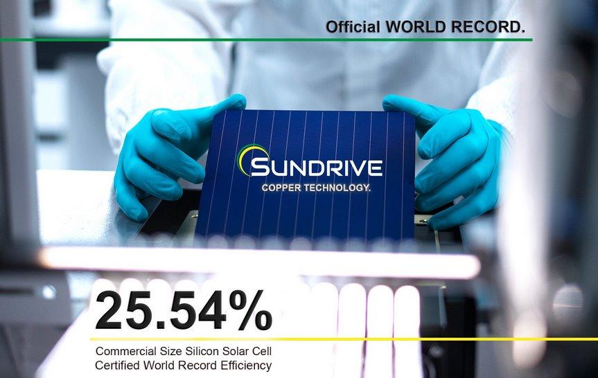 Солнечные элементы с медью достигли рекордной эффективности в 25,54