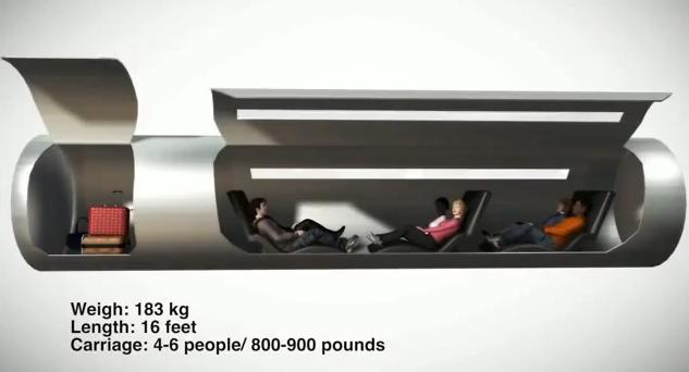 Hyperloop (сверхзвуковой пассажирский транспорт будущего)