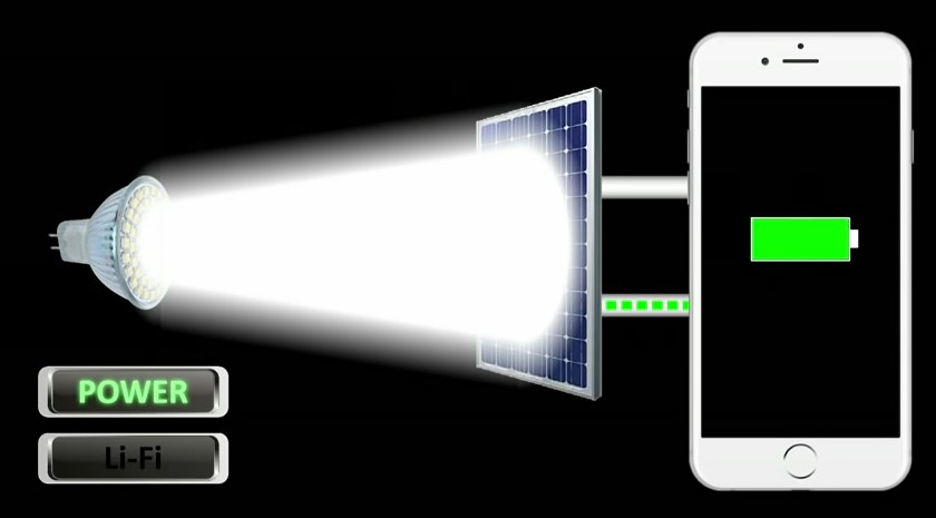 Технология беспроводной передачи данных Li-Fi