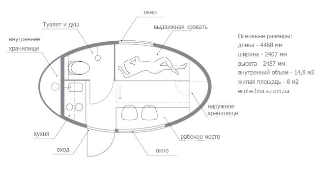 Схематичное изображение Экокапсулы