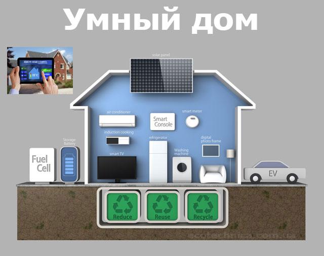 Как экономить электроэнергию дома схема фото 751