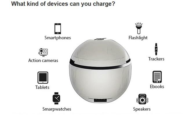 Какие устройства можно заряжать переносным мини-генератором