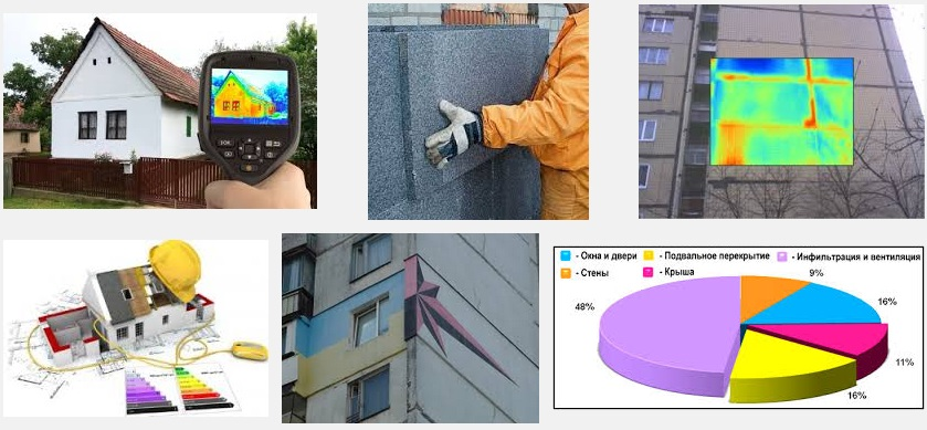 Термомодернизация здания