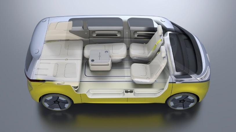 I.D. Buzz: Volkswagen представил электроминивэн будущего