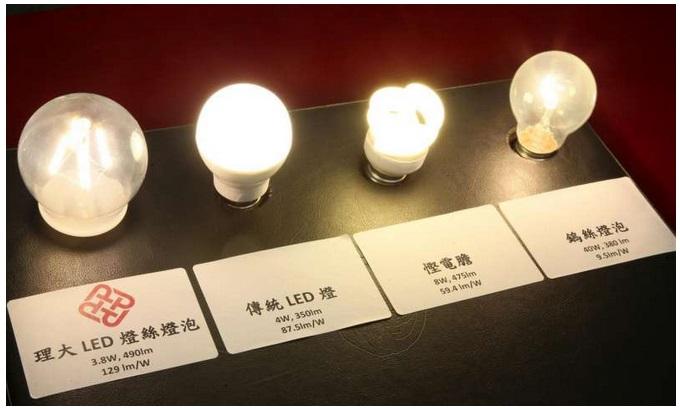Самая энергоэффективная светодиодная лампа создана в Гонконге