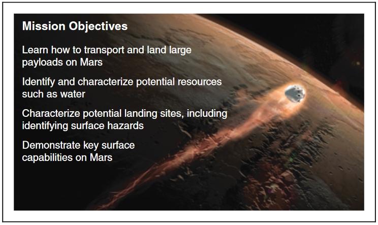 Илон Маск раскрыл детальный план колонизации Марса