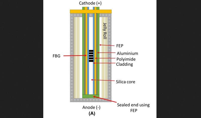 Устройство быстрозаряжаемой литий-ионной батареи
