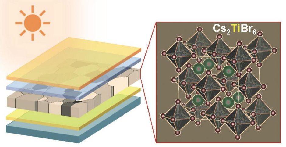 Титан-перовскитная солнечная панель