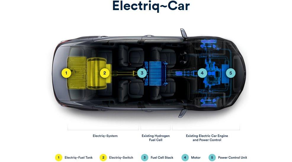 Новое супердешевое топливо увеличит электрокарам запас хода в несколько раз