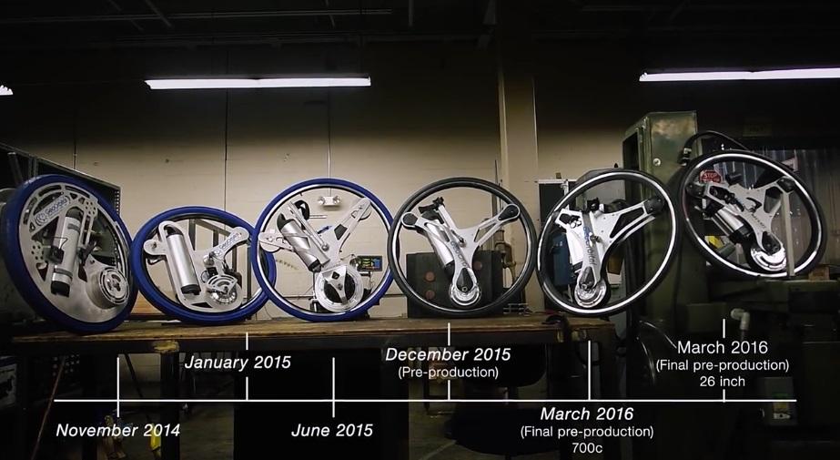 поколения электрического моторколеса